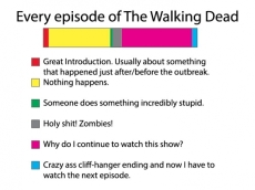 small_every episode of the walking dead